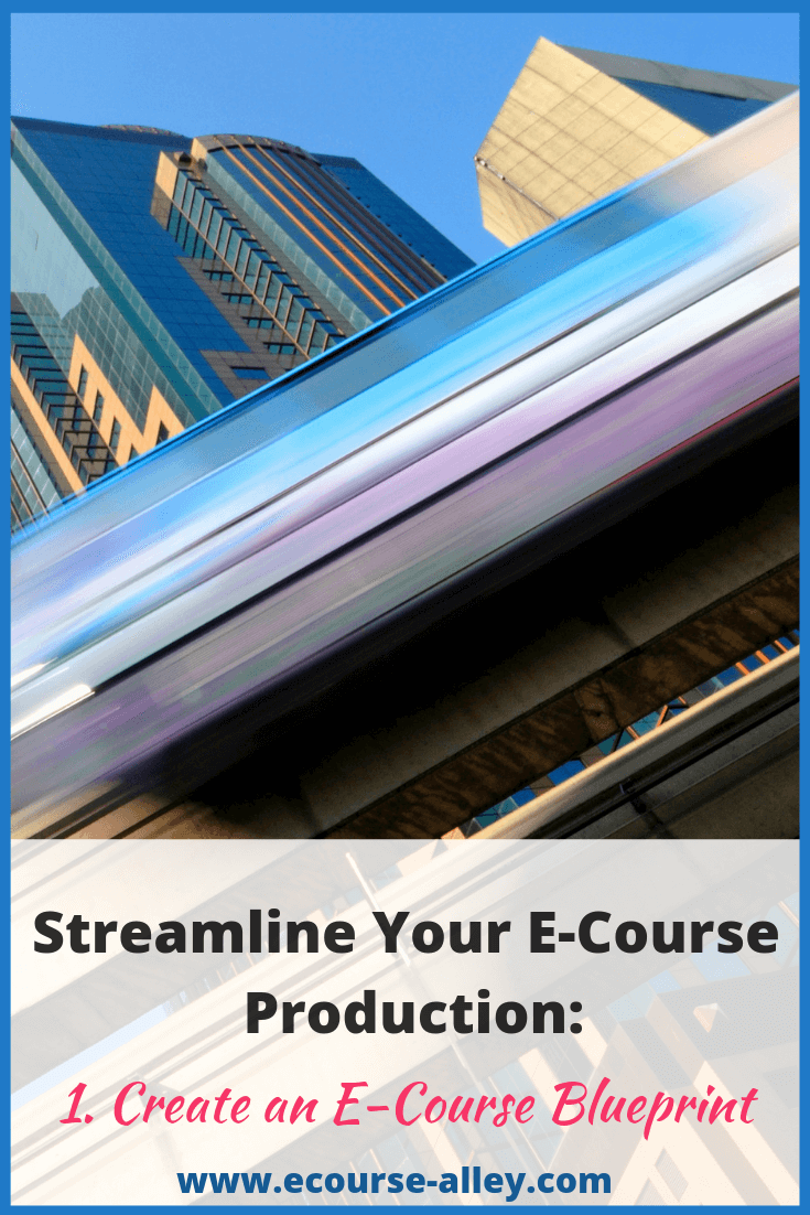 Streamline Your E-Course Production - Create an E-Course Blueprint